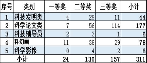 2019.12.1龙泉驿区成绩出炉187.png
